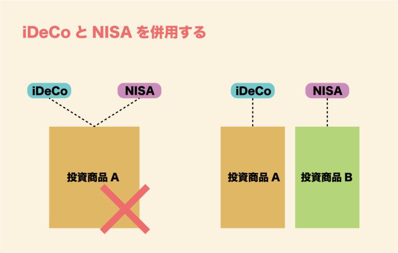DeCoとNISAを併用する