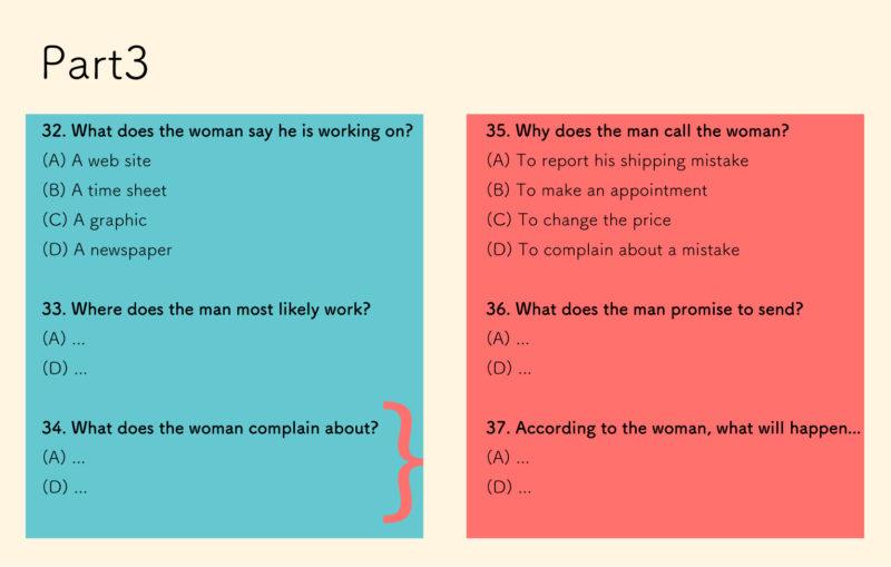 パート3・4の先読み方法の解説