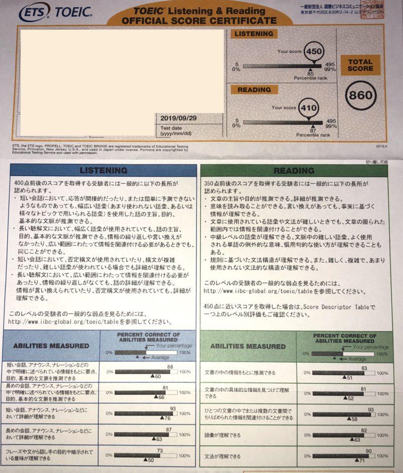 TOEIC公開テストの公式認定証の画像