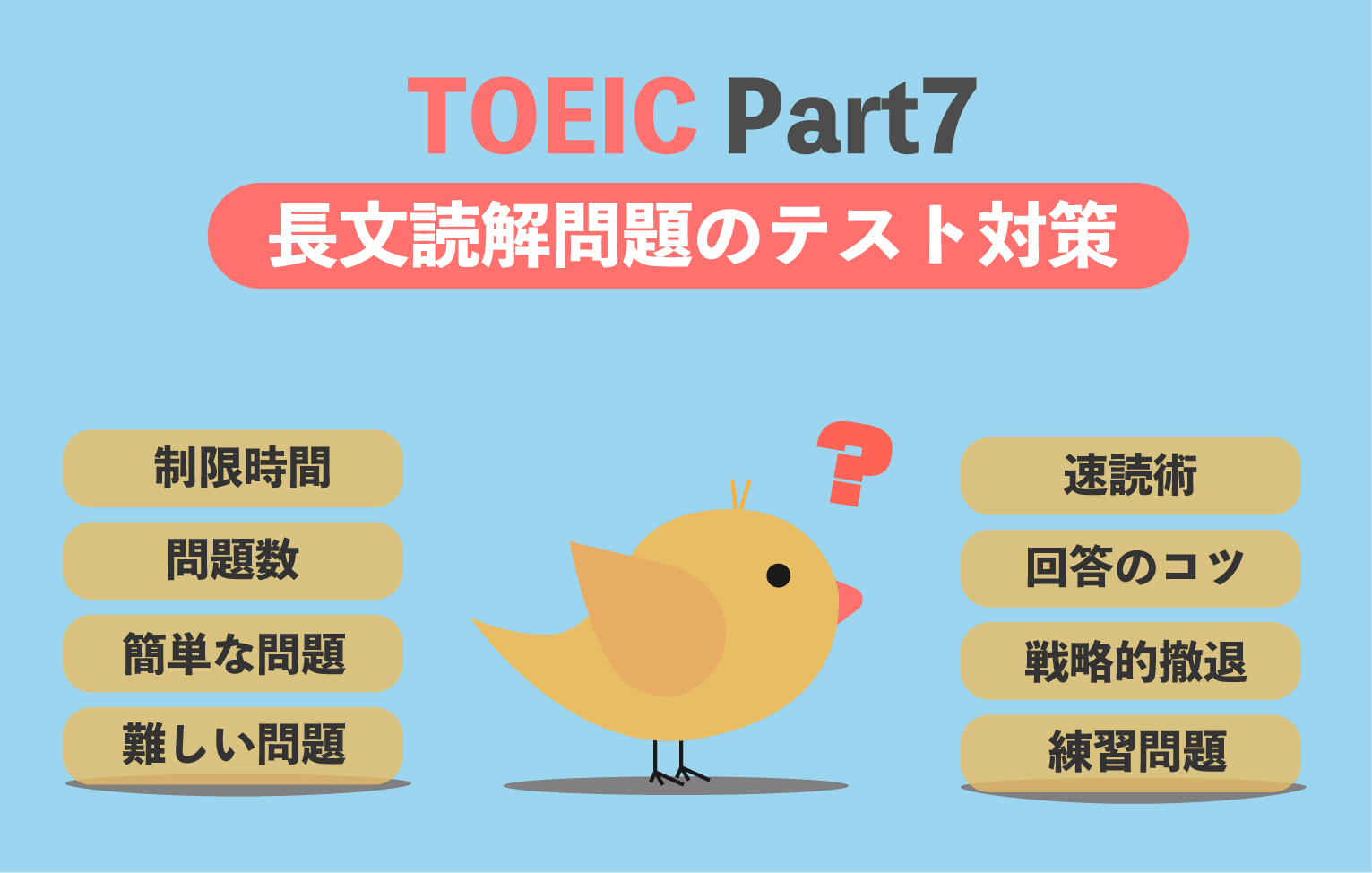 TOEIC Part7 長文問題の対策と勉強法【時間内に回答するコツが分かります】