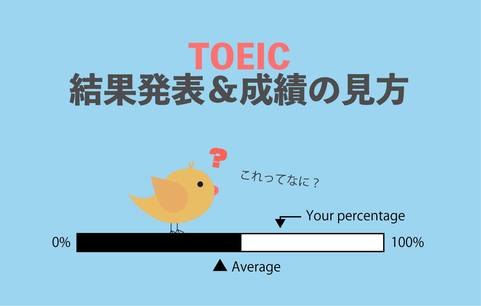 【2020年】TOEIC公開テストの結果発表の日程・ネット結果の時間は?