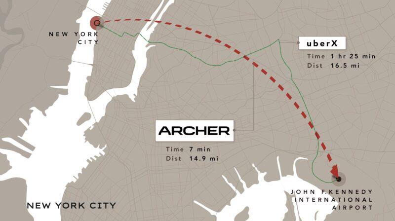 Archer eVTOLによるライドシェアサービスで移動時間を短縮