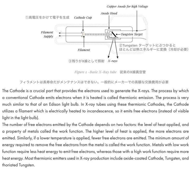 従来のX線真空管の動作原理