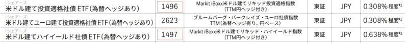 社債一覧(日本国内)