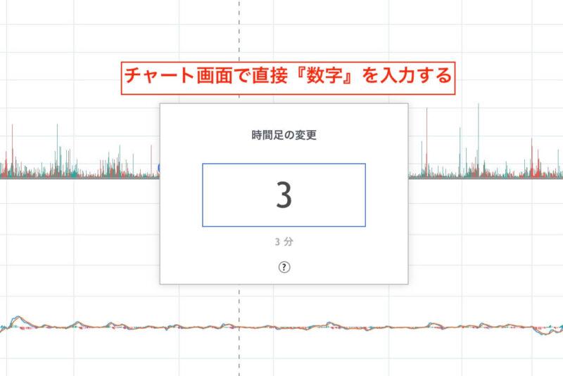 チャート画面で数字を入力すると『分足』の設定が可能