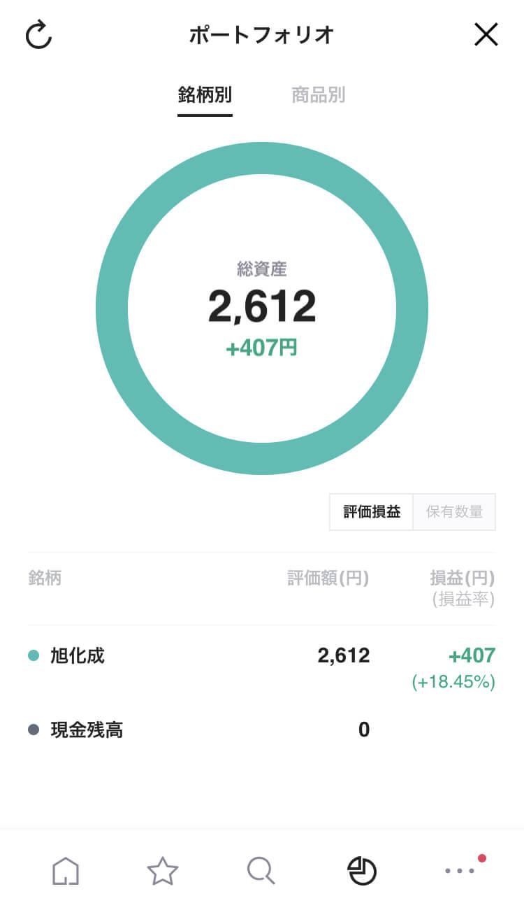 LINE証券 初株チャンスキャンペーンで受け取った旭化成の株