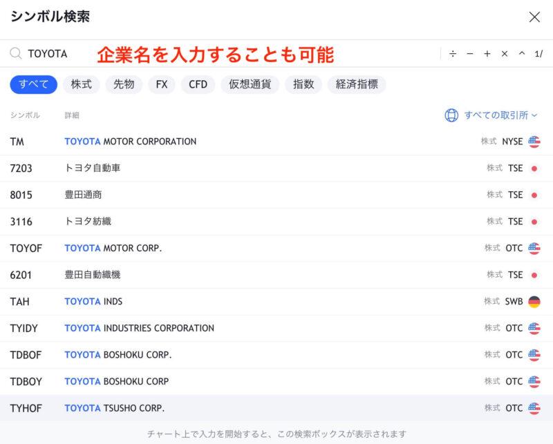 TradingViewでは企業名からチャート検索が可能