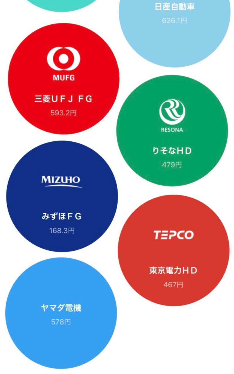 LINE証券 初株チャンスキャンペーンの対象銘柄