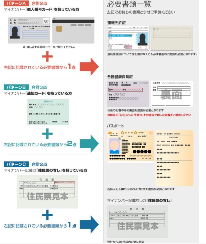 8−2 本人確認書類のアップロード(その他の組み合わせ)